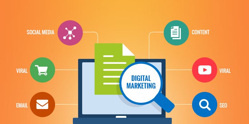 Why Digital Marketing is vital for any Business | Digital